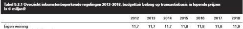 Miljoennennota 2014